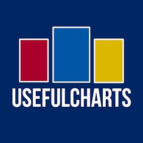 usefulcharts